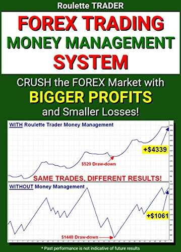 Forex money management traders losing
